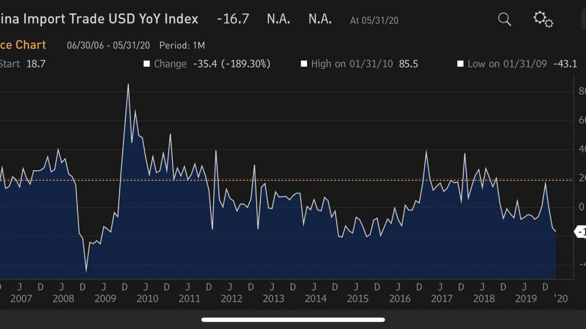 Export cinese in calo a maggio